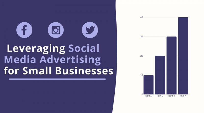 Leveraging Social Media Advertising for Small Businesses
